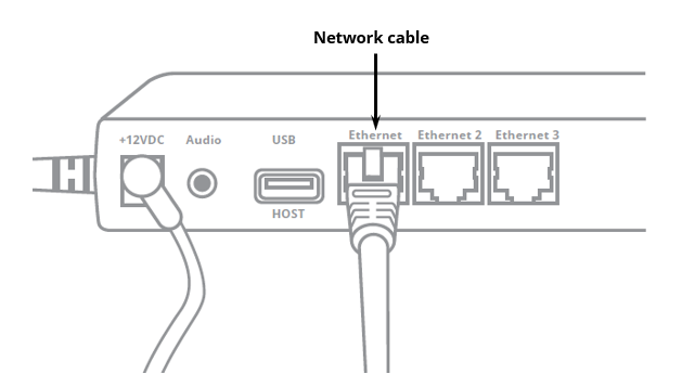 The network cable connecting to the multiport cable.