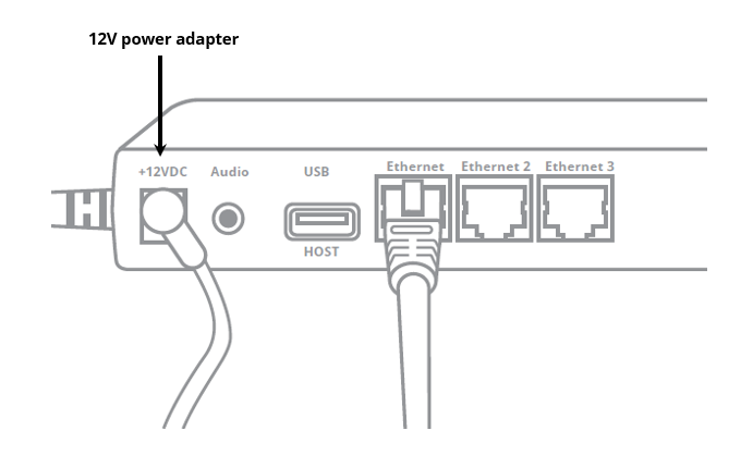 The multiport cable with a call out for the 12V power adapter.