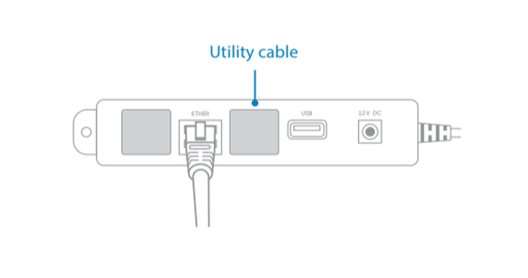 The utility cable of your M400.