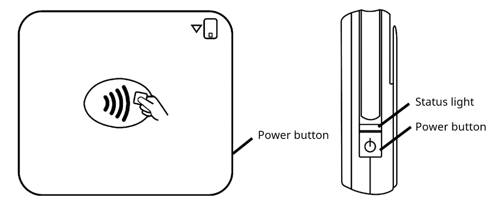 Diagram of a Bluetooth device.