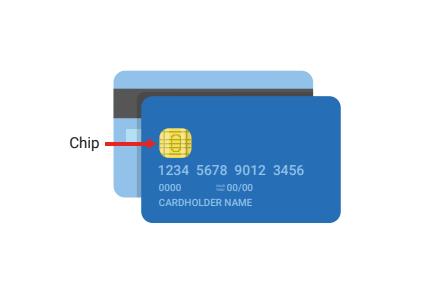 What is EMV? Descriptive Image - EMV Illustration of chip card
