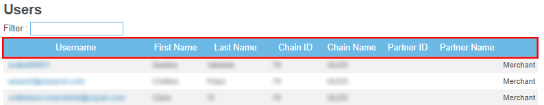 Screenshot that shows the column headings you can click on to reorder the list of users.